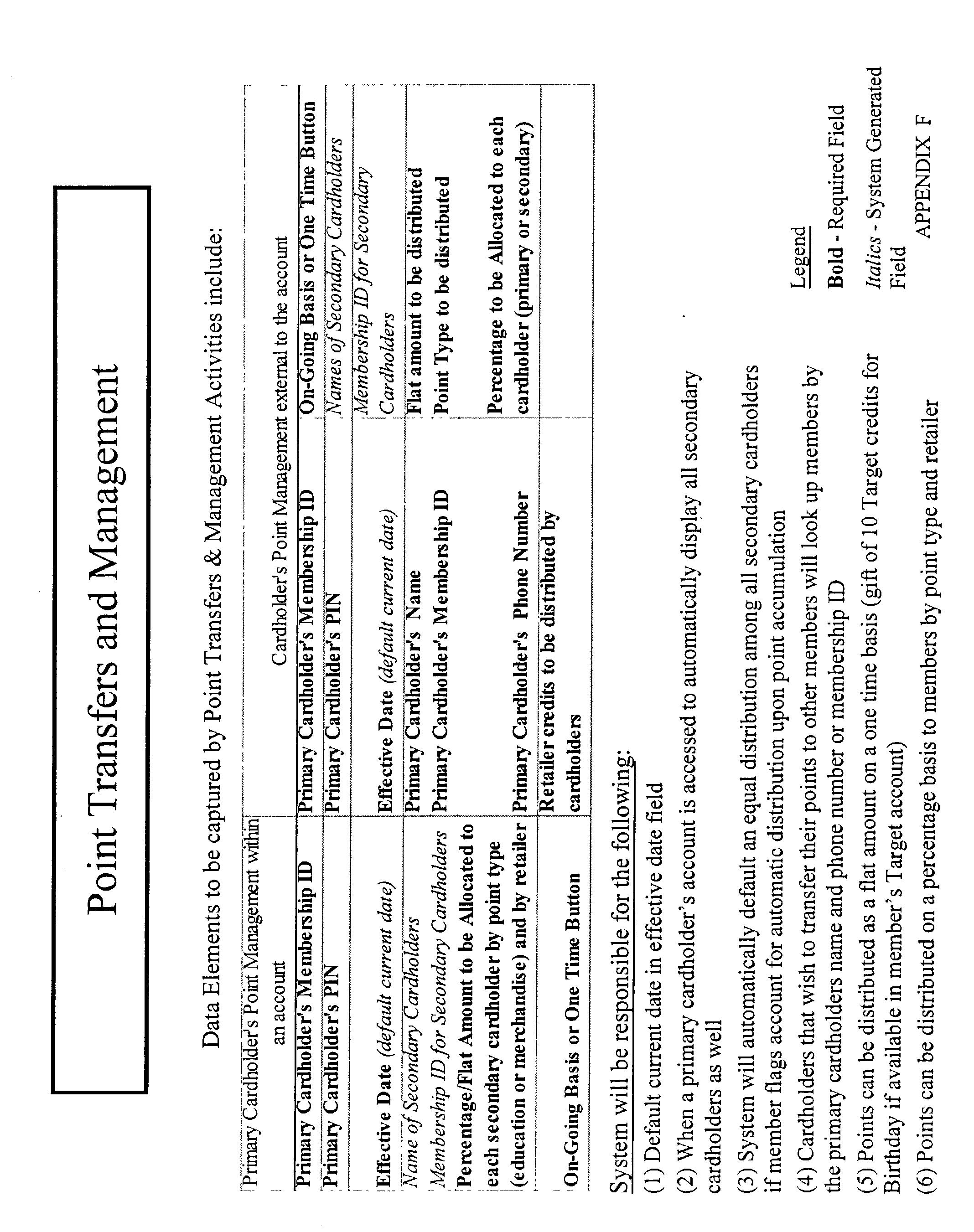 Figure US20030023491A1-20030130-P00071