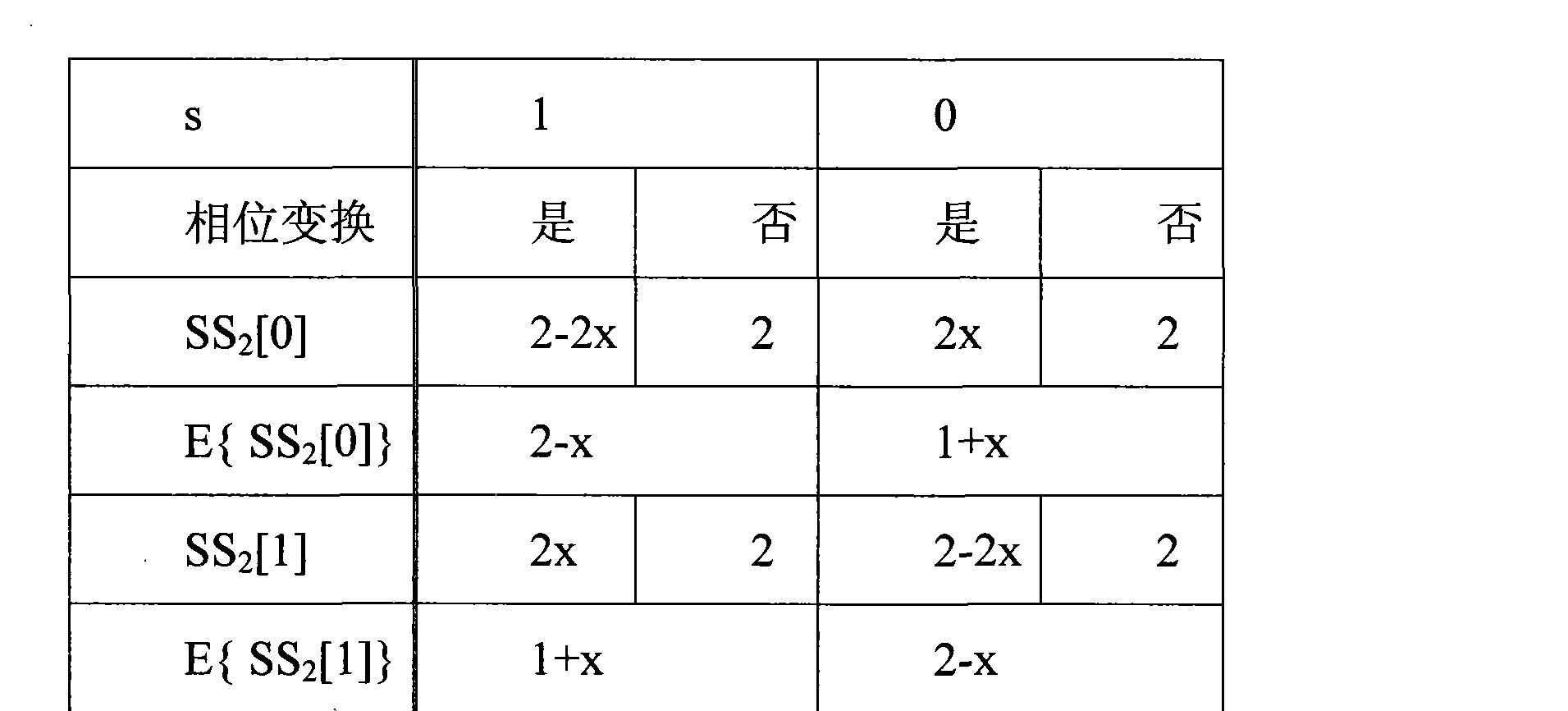 Figure CN101109802BD00091