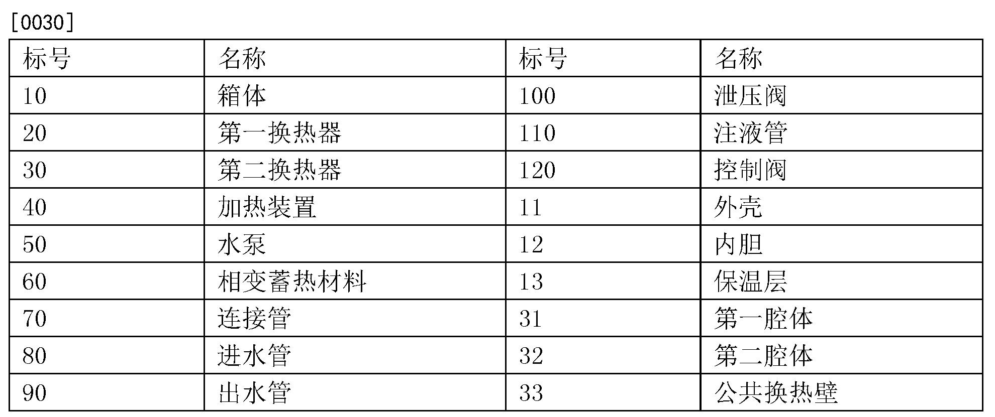 Figure CN205717919UD00041