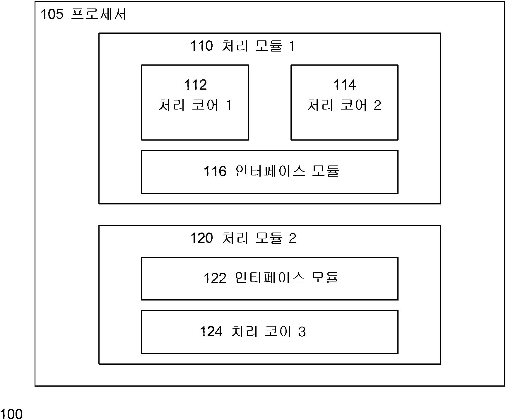 Figure 112012070452779-pct00001