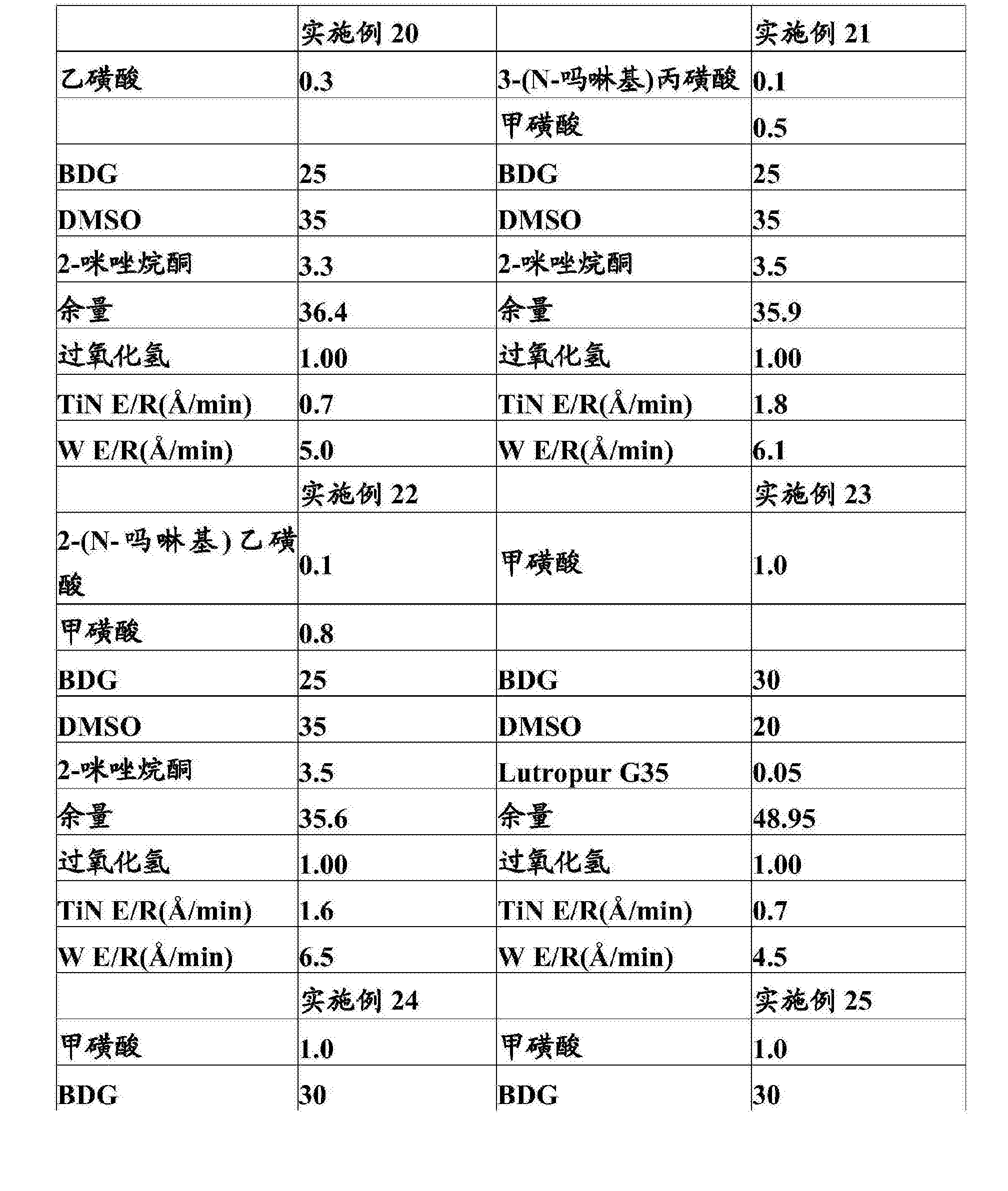 Figure CN106459850AD00131