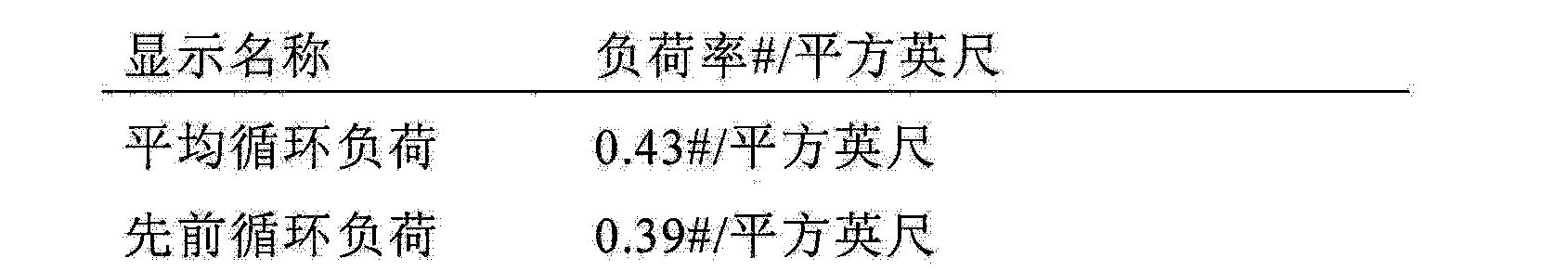 Figure CN103476711AD00151