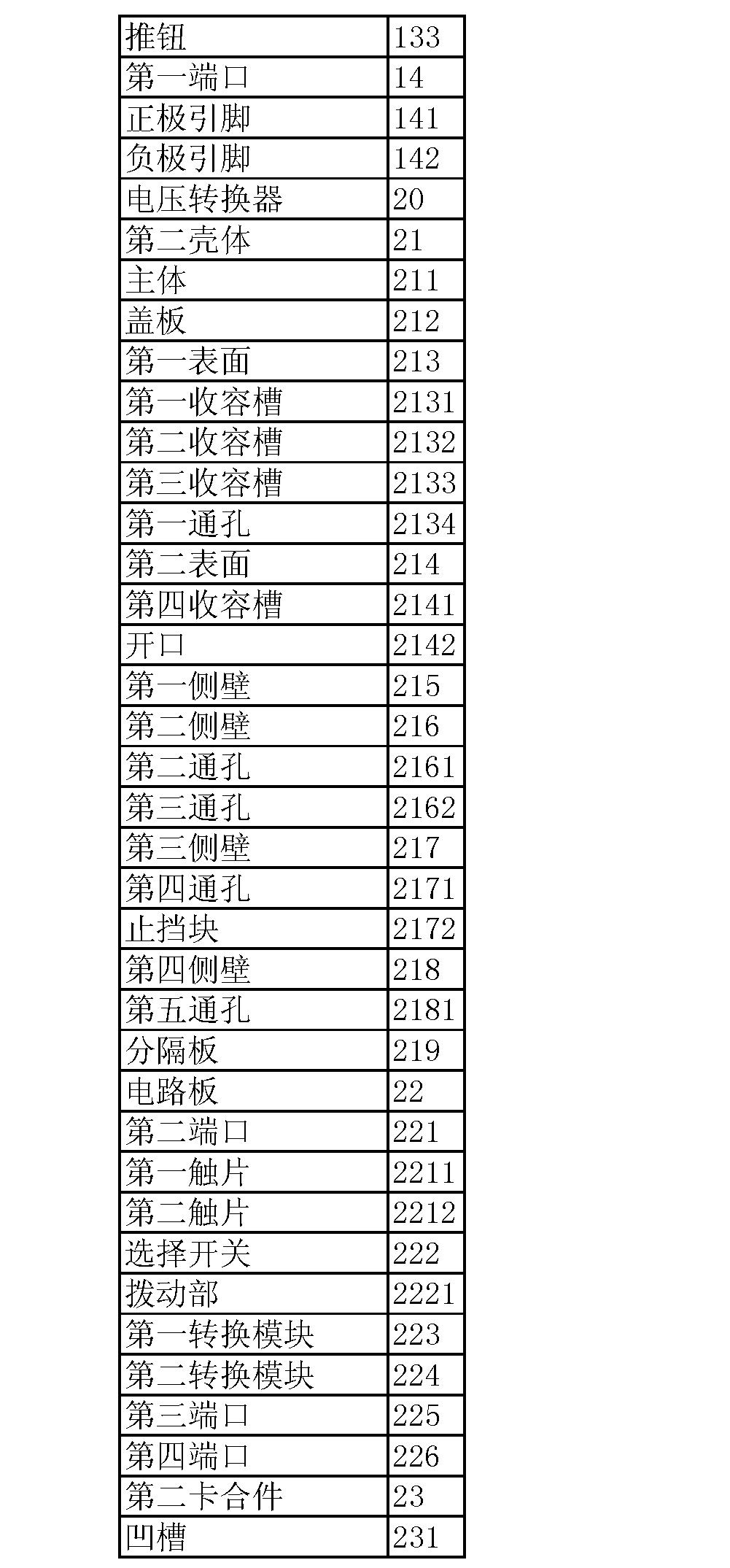 Figure CN103683905AD00041