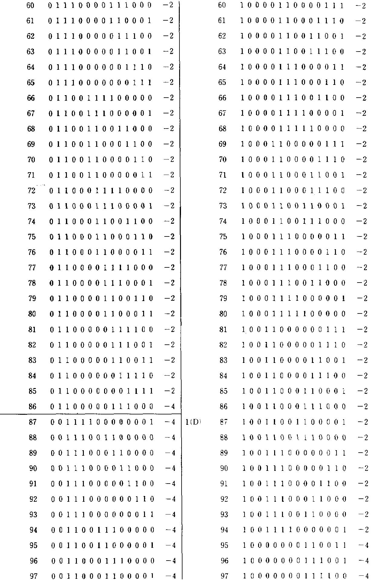 Figure kpo00090