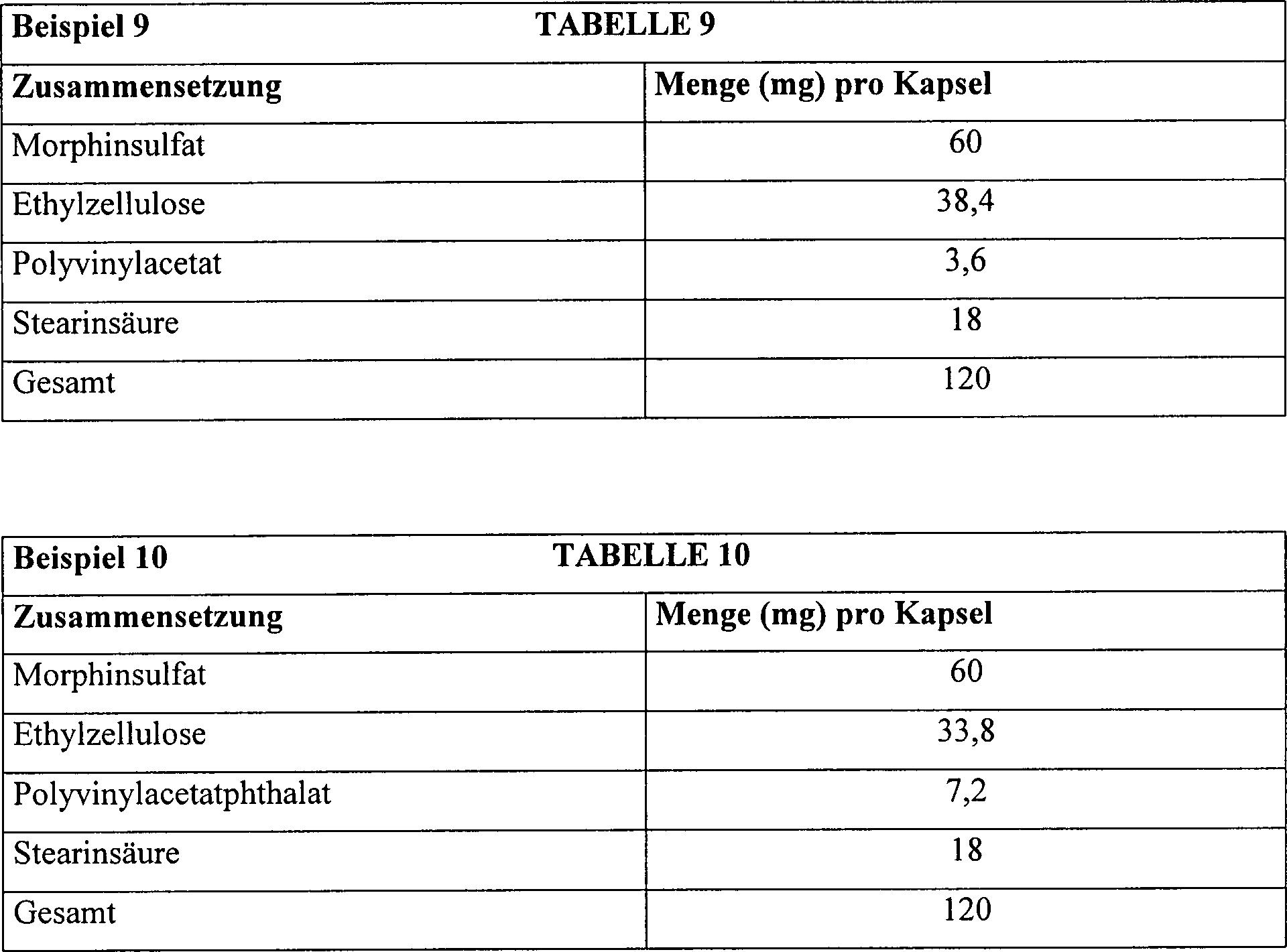 Figure 00280002