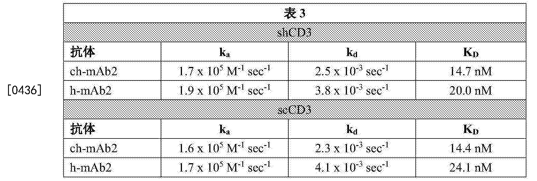Figure CN107827985AD00591