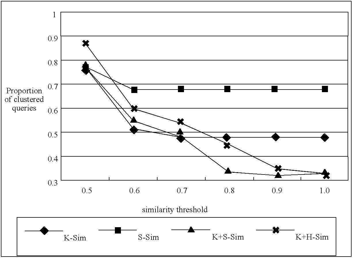 Figure US07149732-20061212-C00002