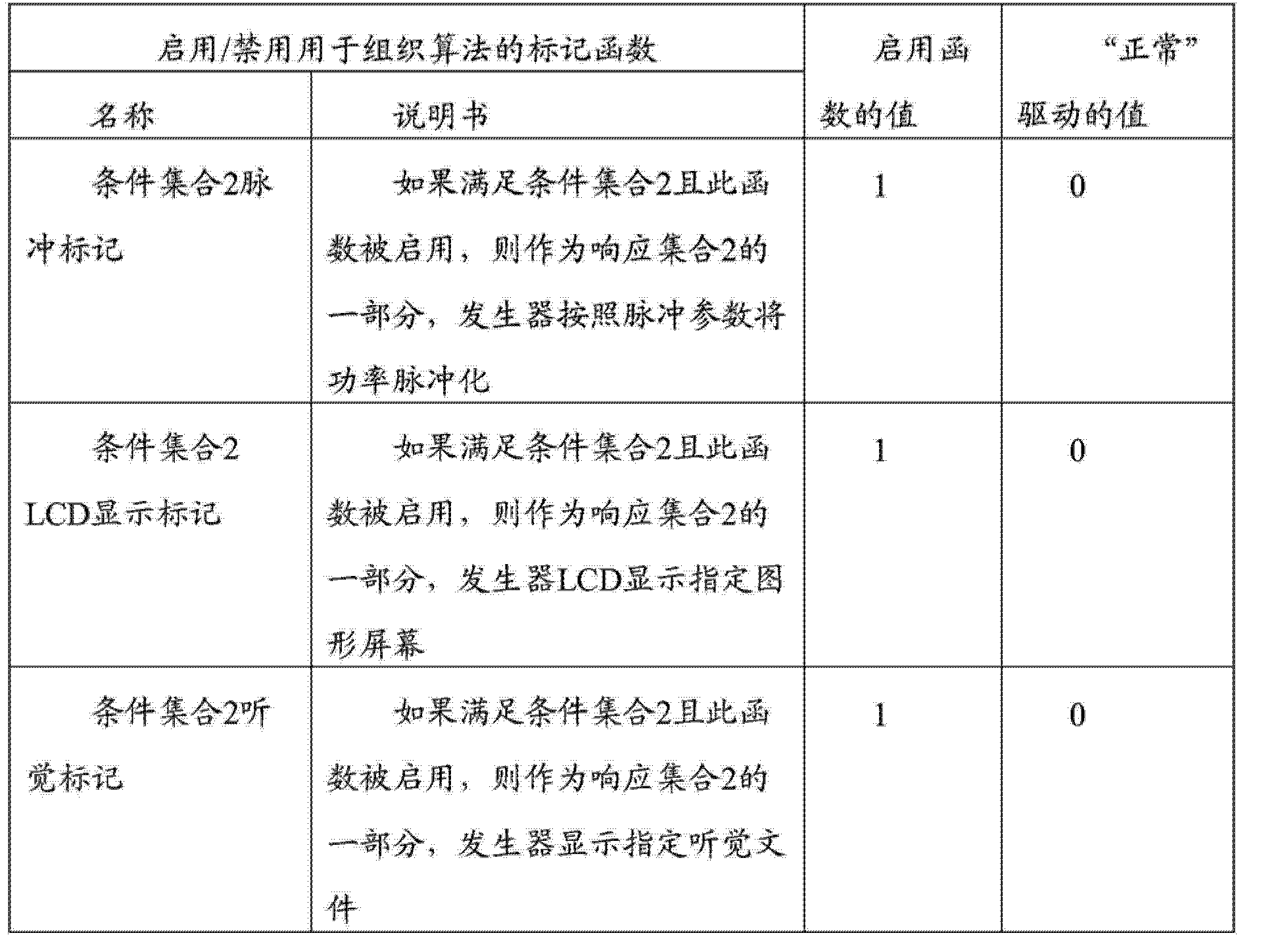Figure CN104363844AD00421
