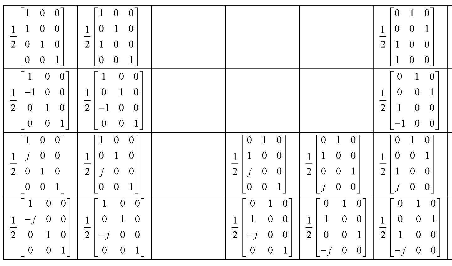 Figure 112010009825391-pat01008