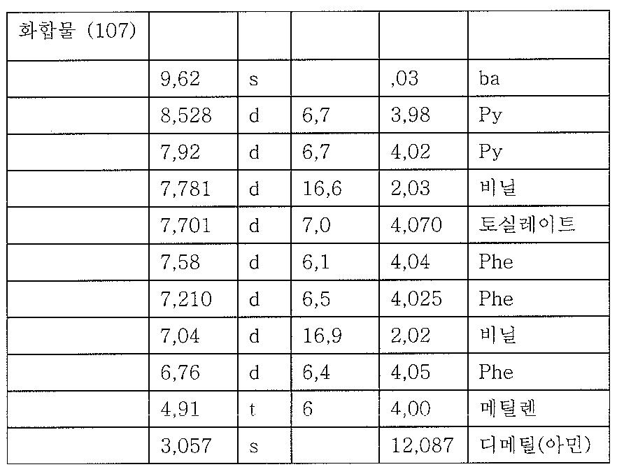 Figure 112007088248652-PCT00031