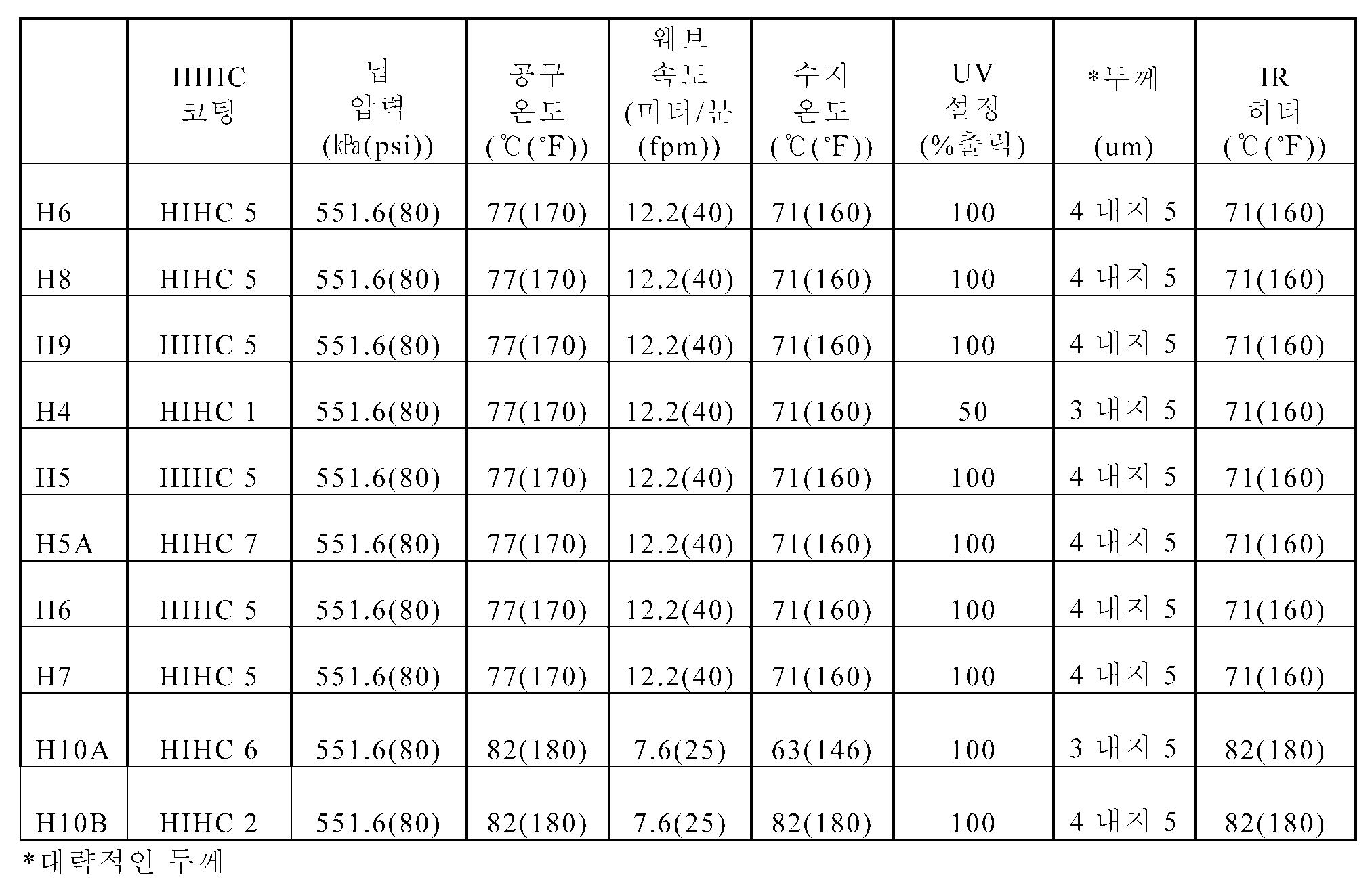 Figure 112011104921632-pct00021