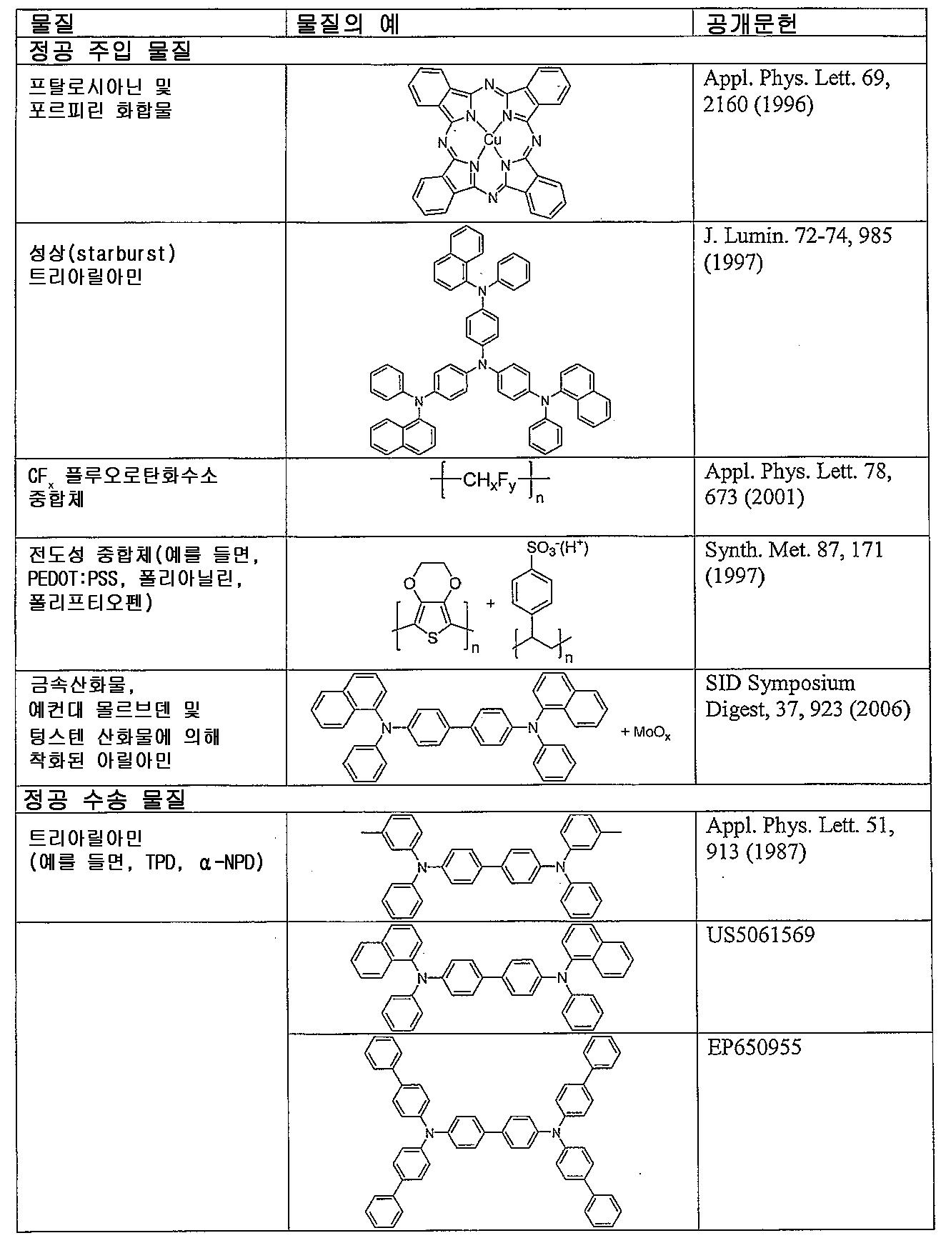 Figure 112011024458841-pct00009