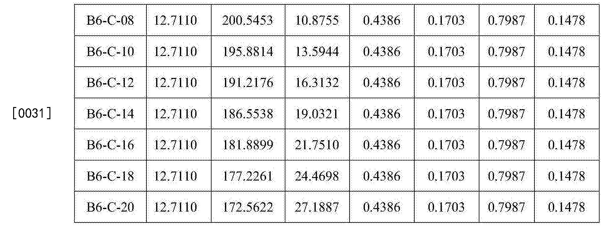 Figure CN106278250AD00061