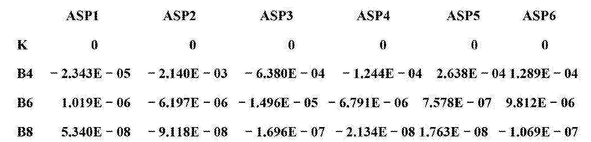Figure CN103293674BD00182