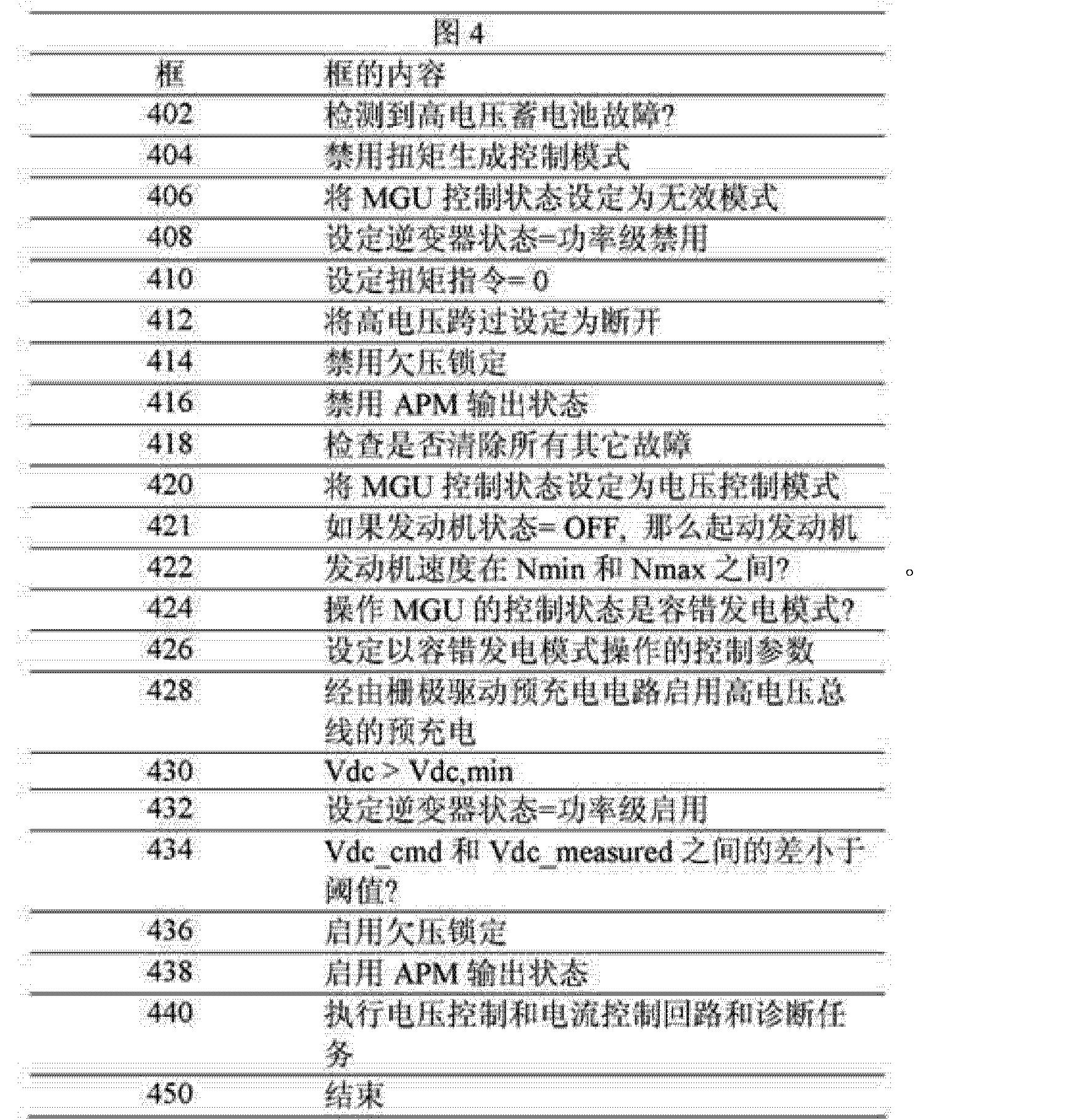 Figure CN102795119BD00151