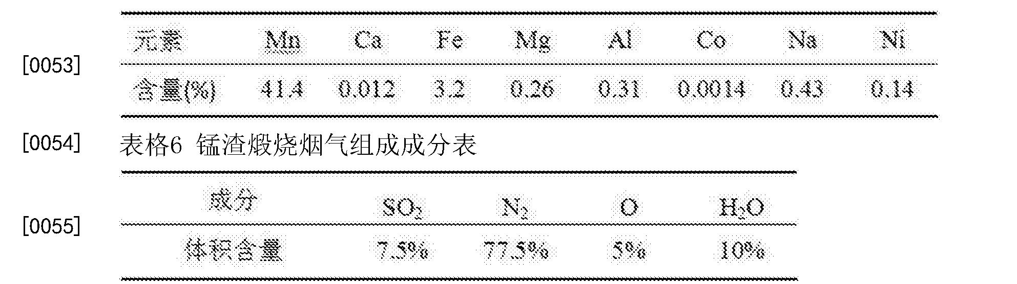 Figure CN105198000BD00082