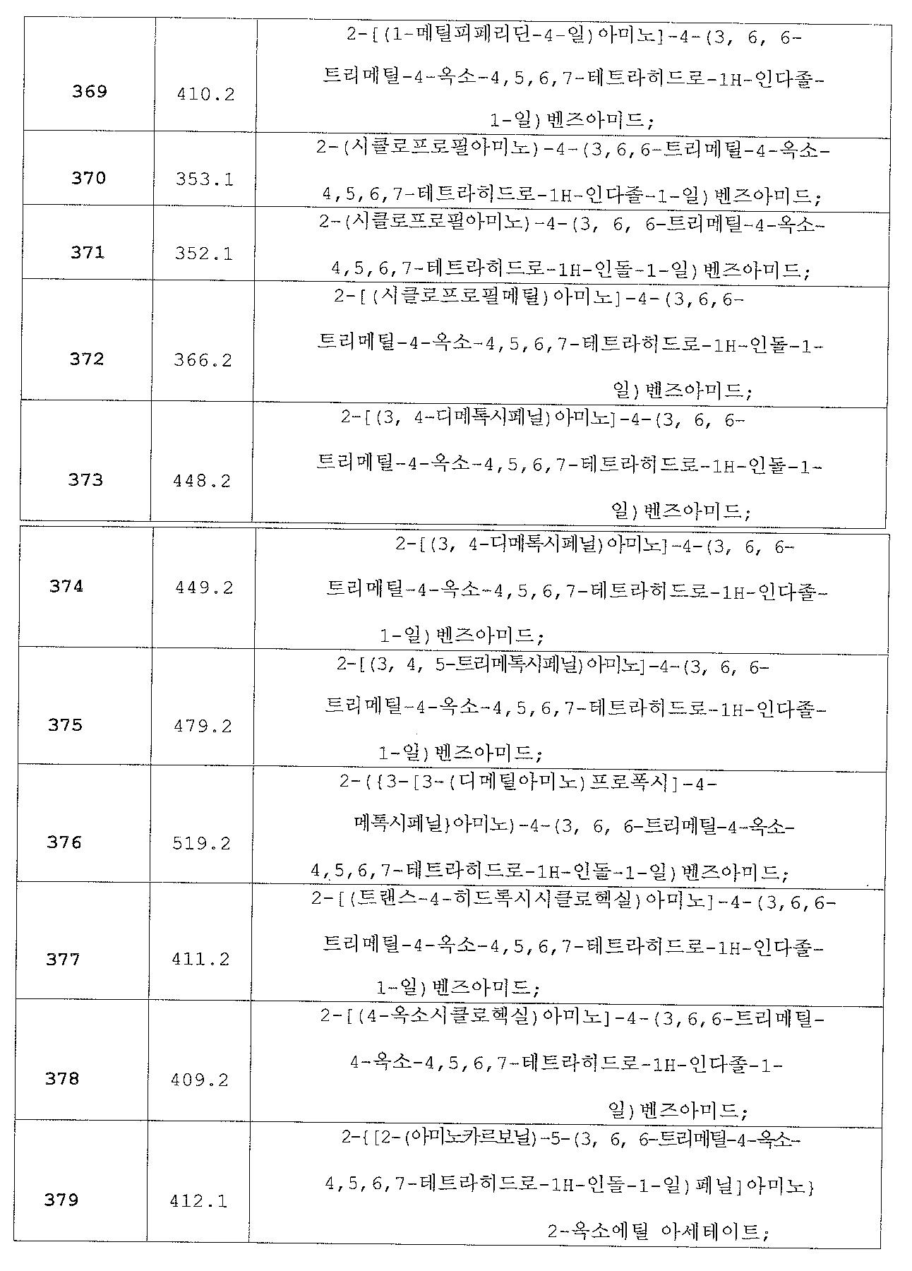 Figure 112013069739518-pat00097