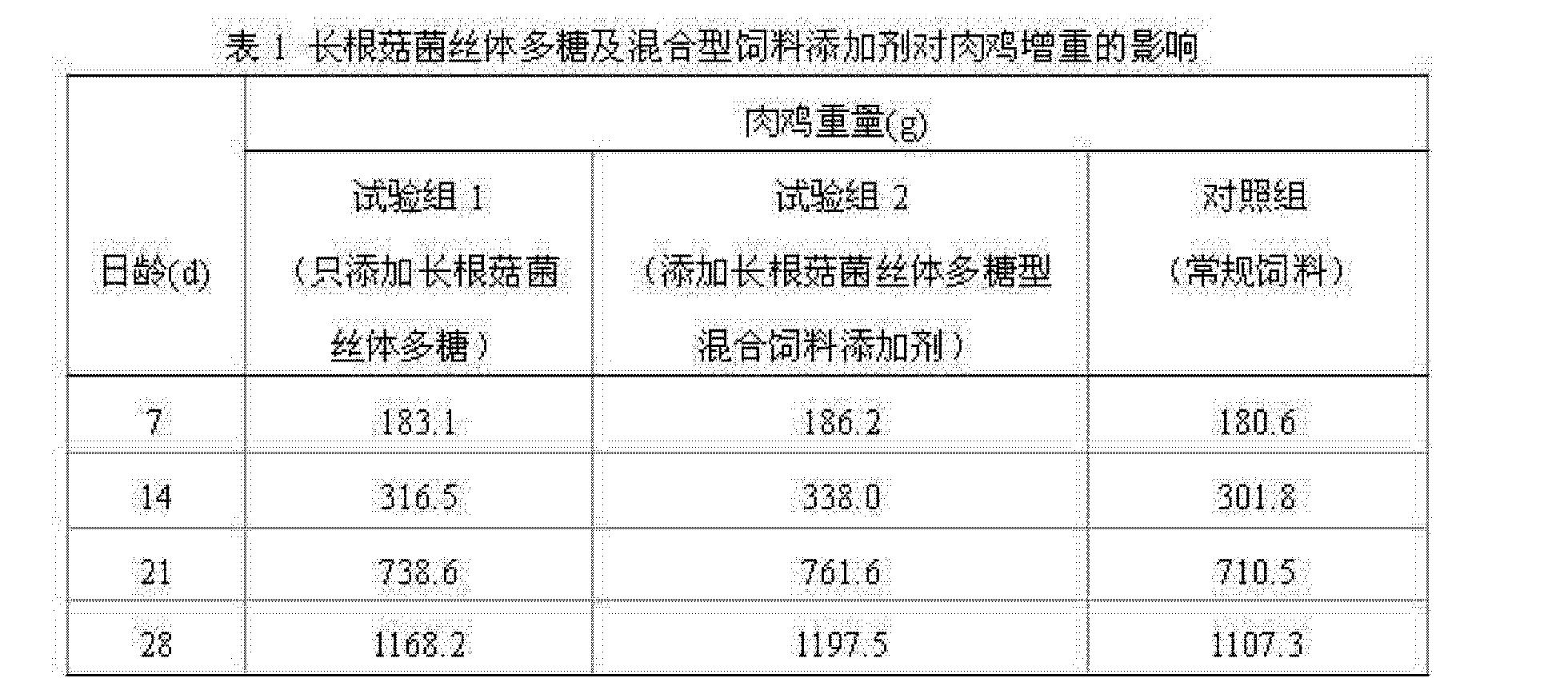 Figure CN102687801AD00061