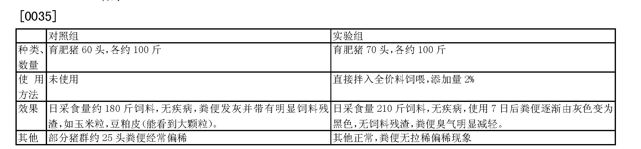 Figure CN103190535BD00051
