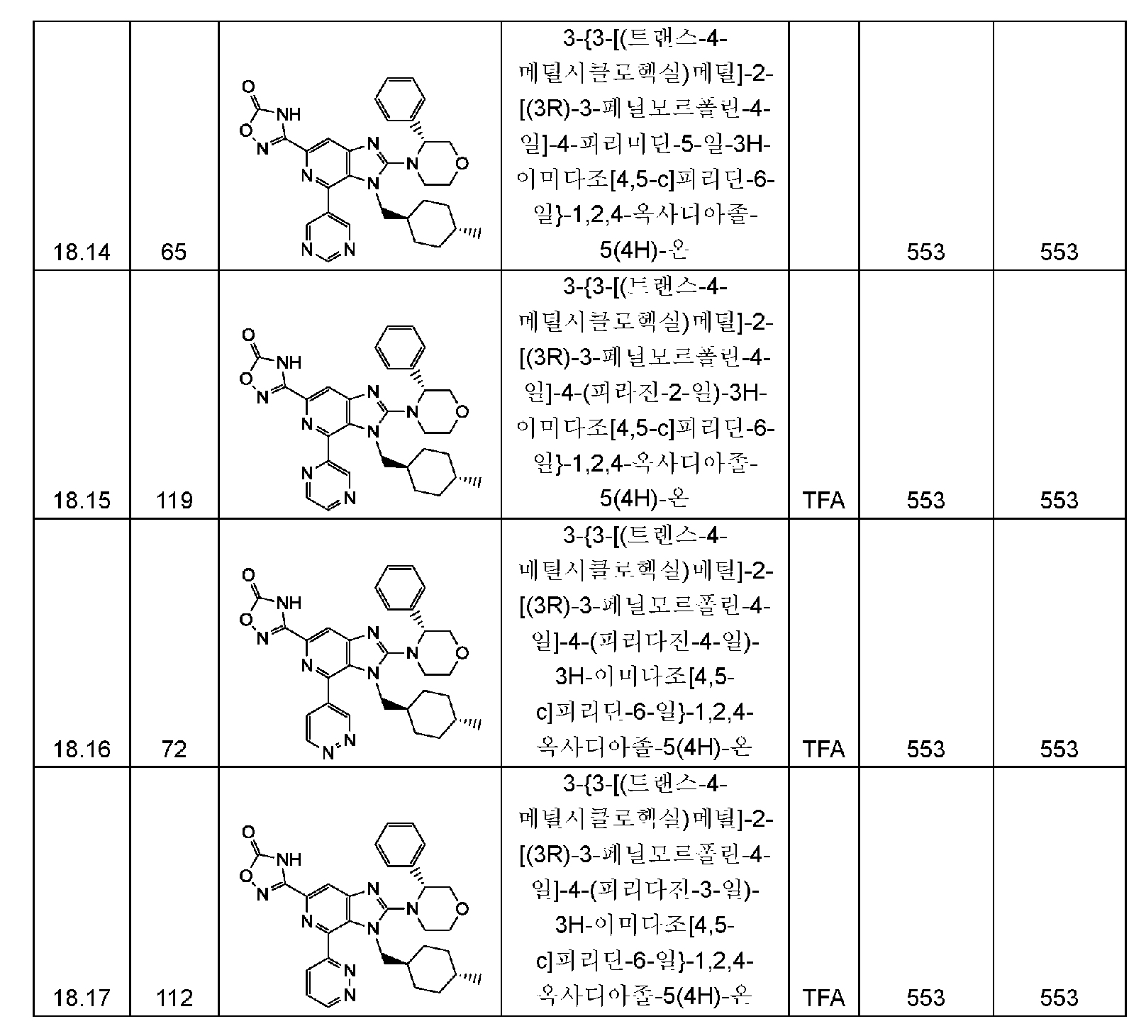 Figure pct00522
