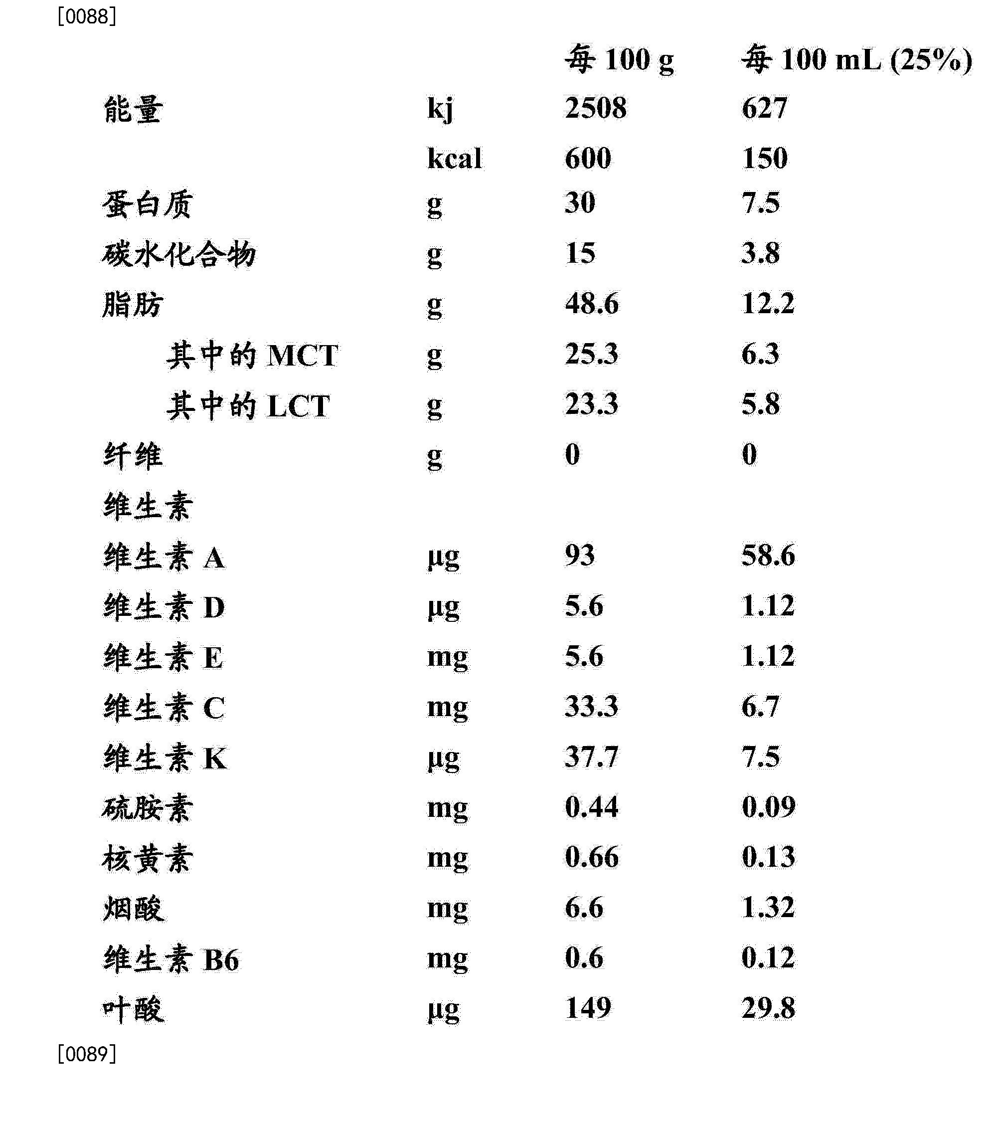 Figure CN104519880AD00131