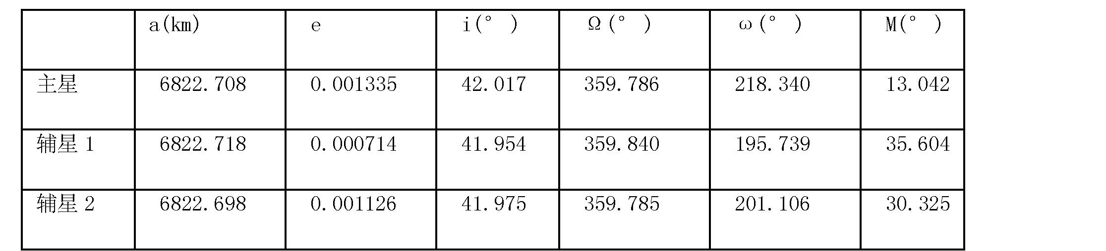 Figure CN102736091BD00111