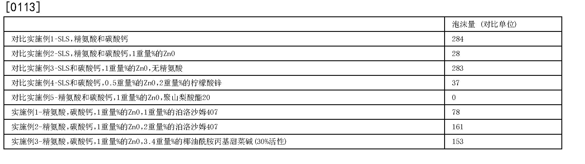 Figure CN104822360BD00142