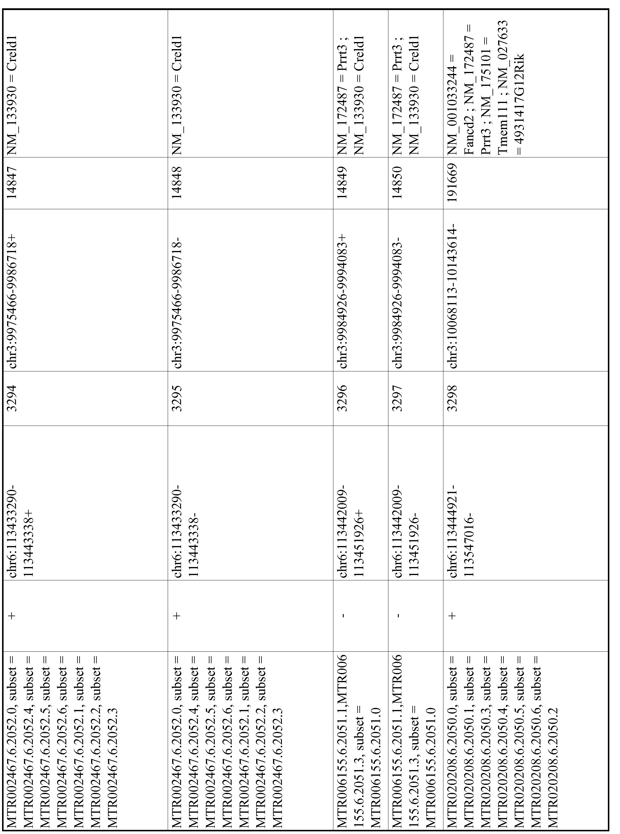Figure imgf000652_0001