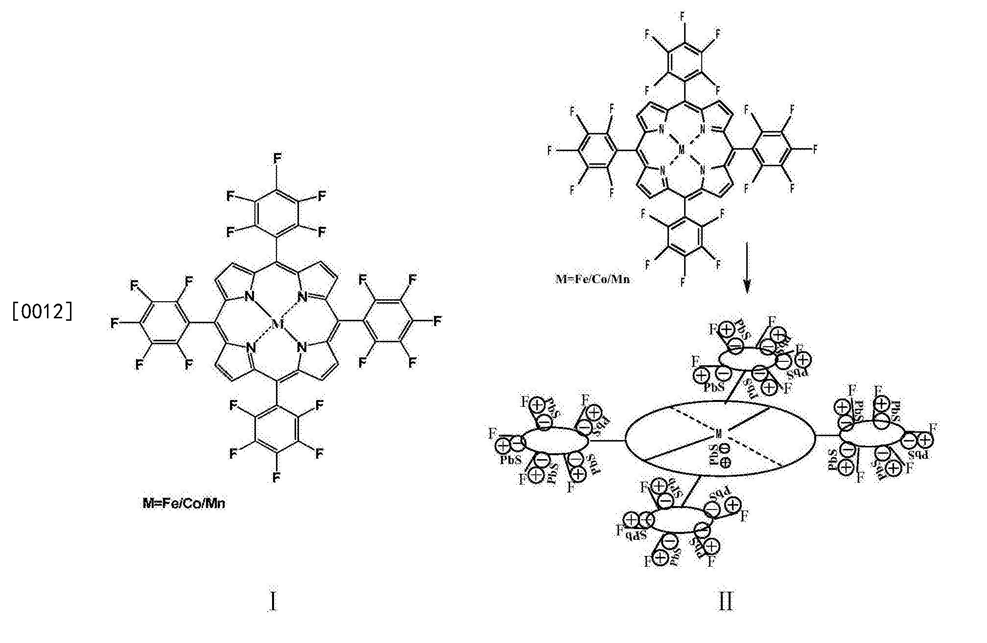 Figure CN105457682AD00051