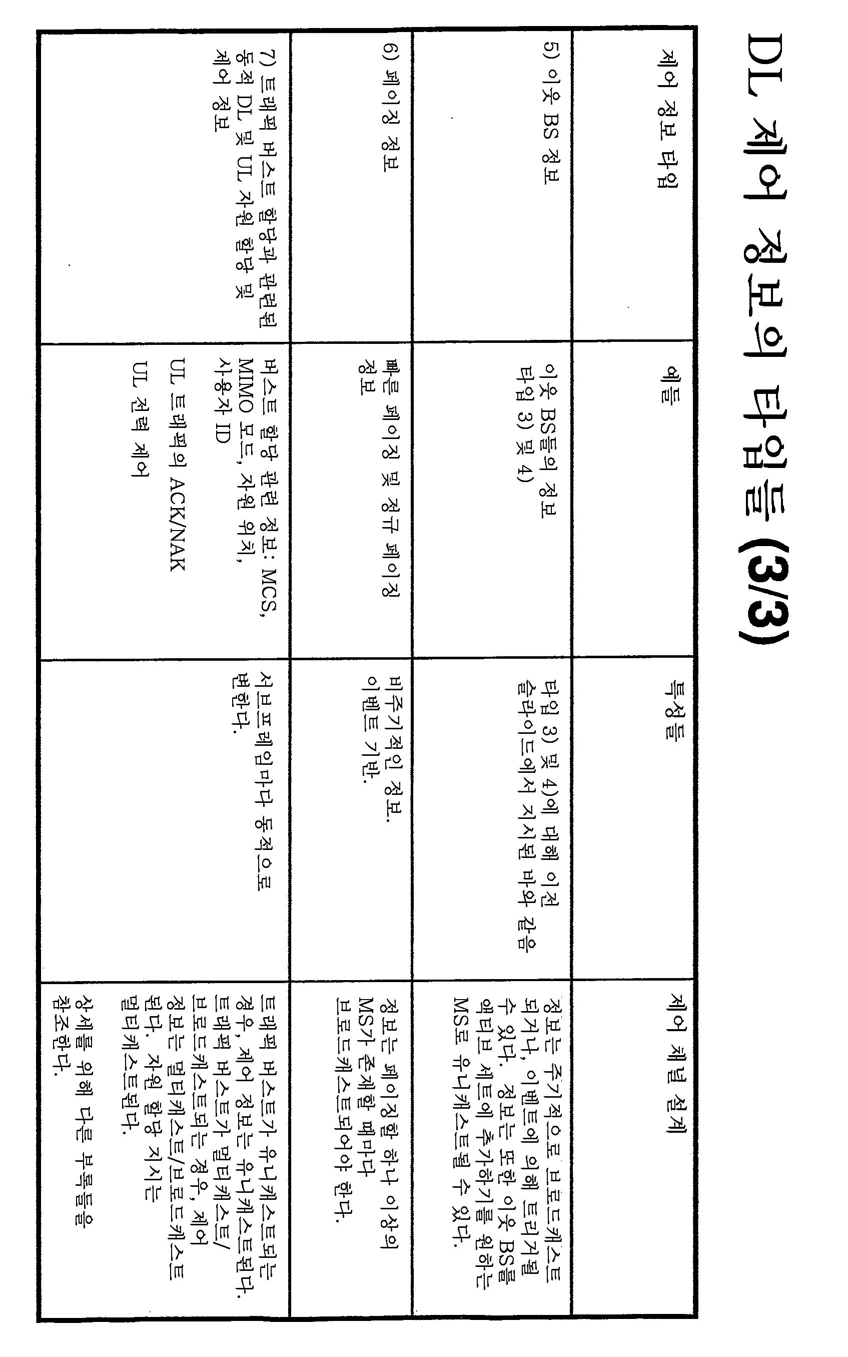 Figure 112014031700415-pat00008