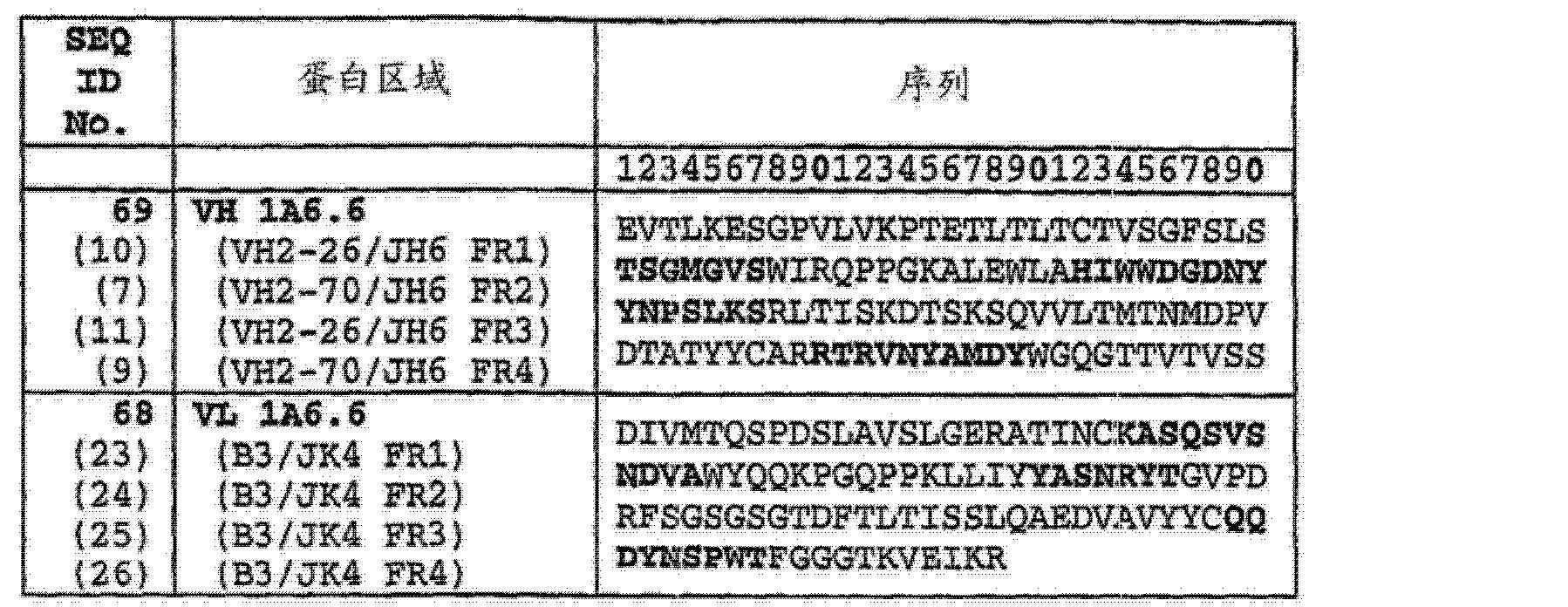 Figure CN103145838AD00471