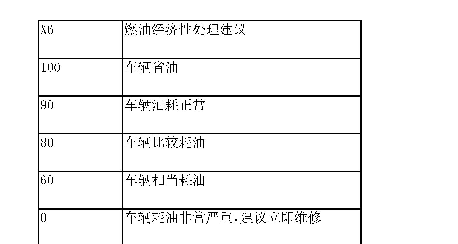 Figure CN105046088AD00152