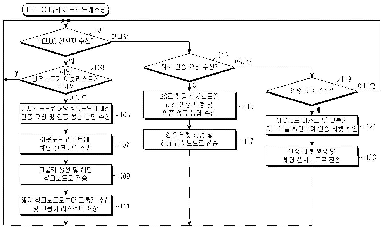 Figure R1020090057778