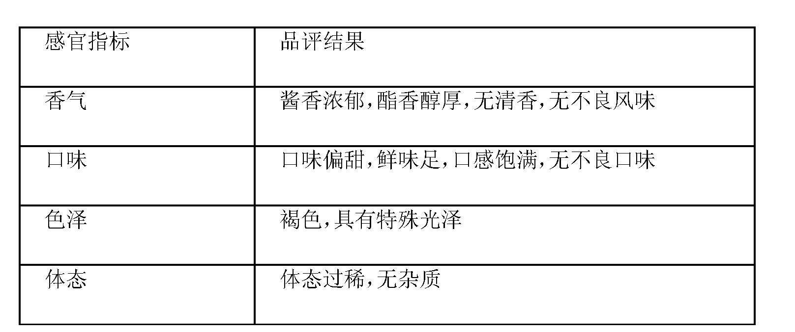 Figure CN102524747AD00101