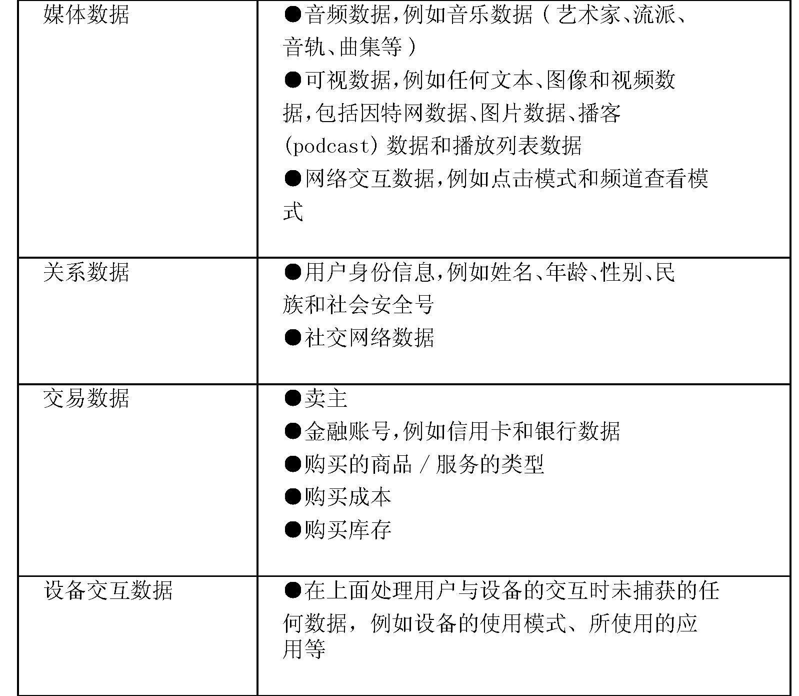 Figure CN101542941BD00131