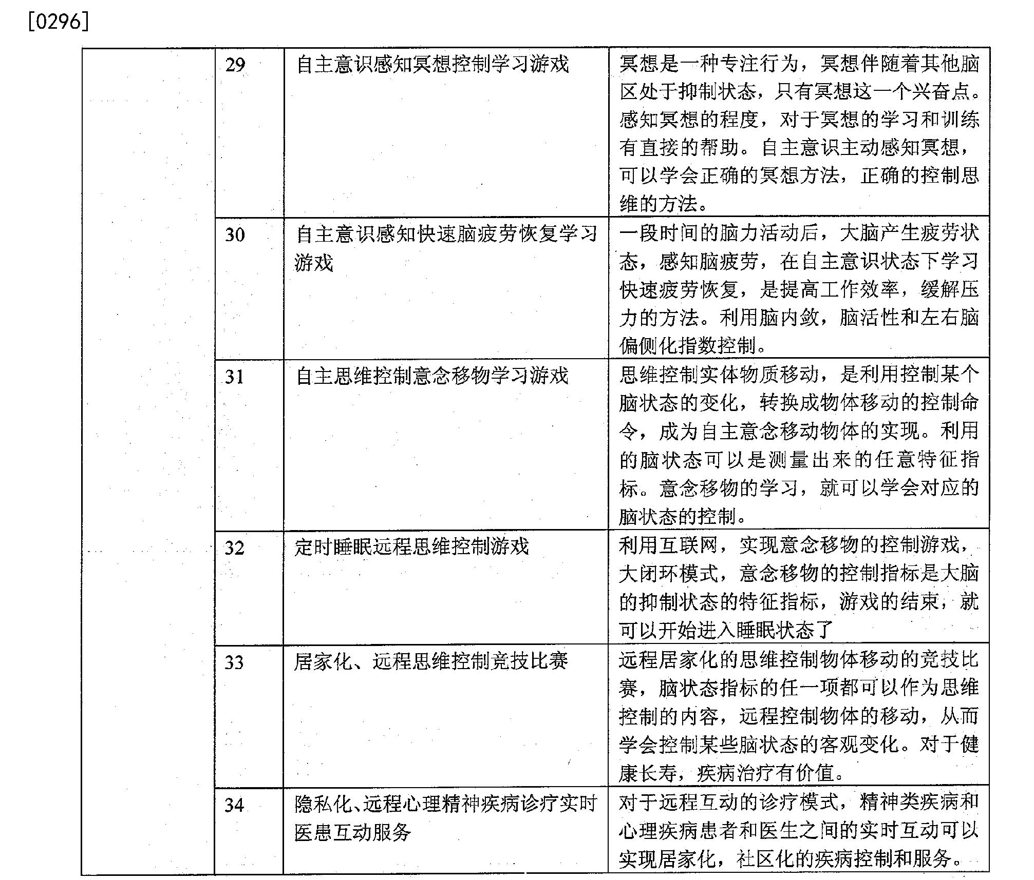 Figure CN103793593BD00461