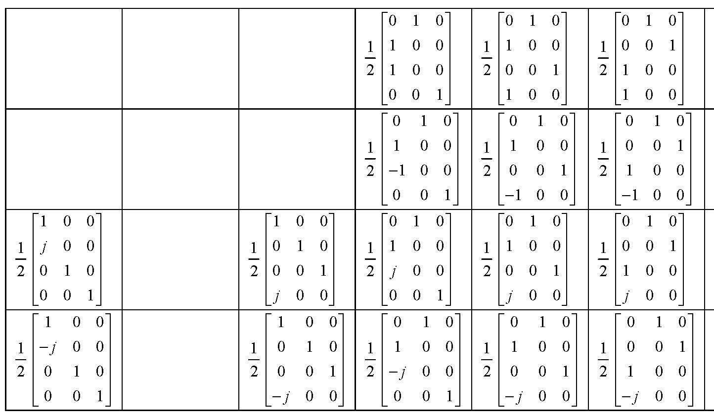 Figure 112010009825391-pat01068