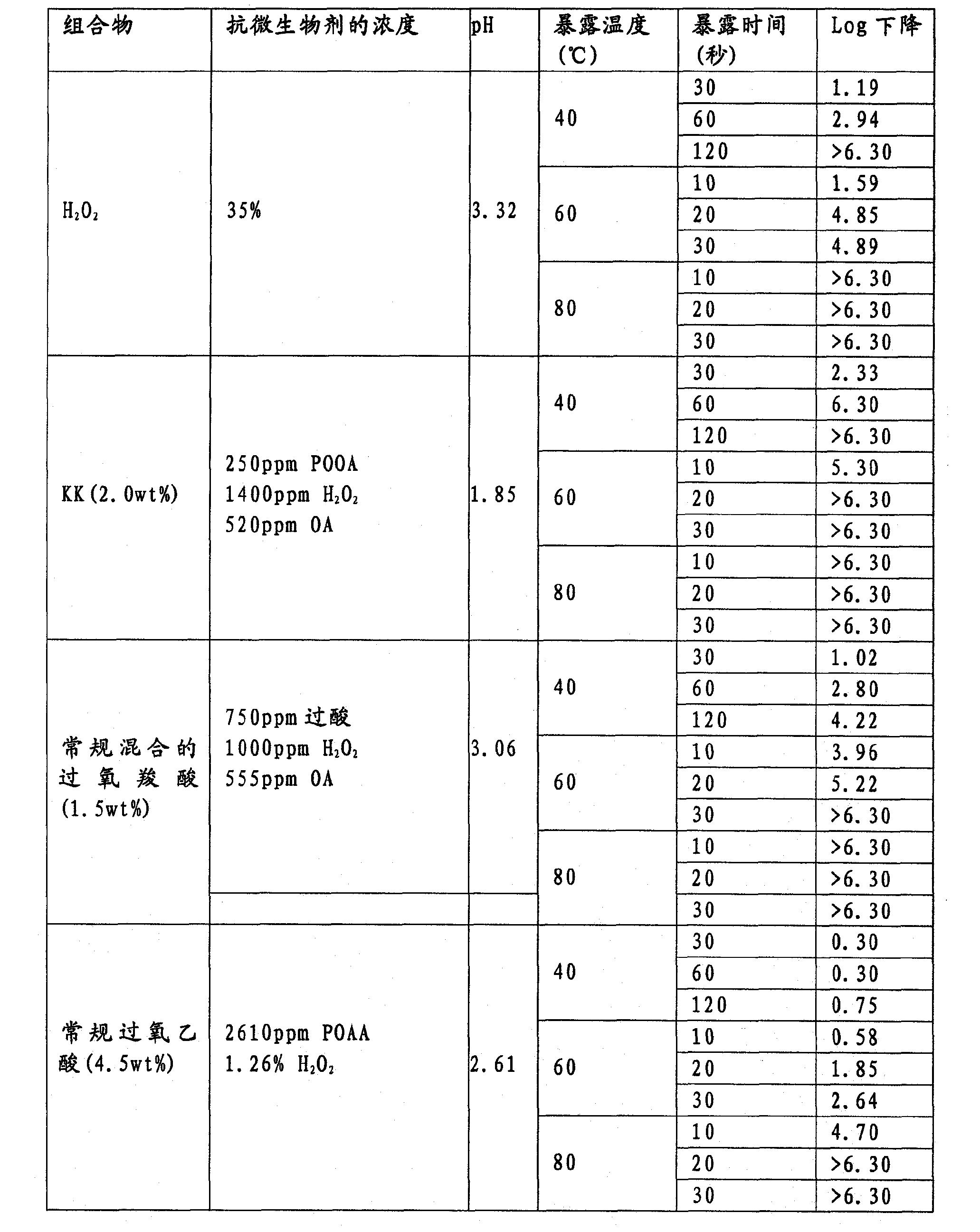 Figure CN1909808BD00561