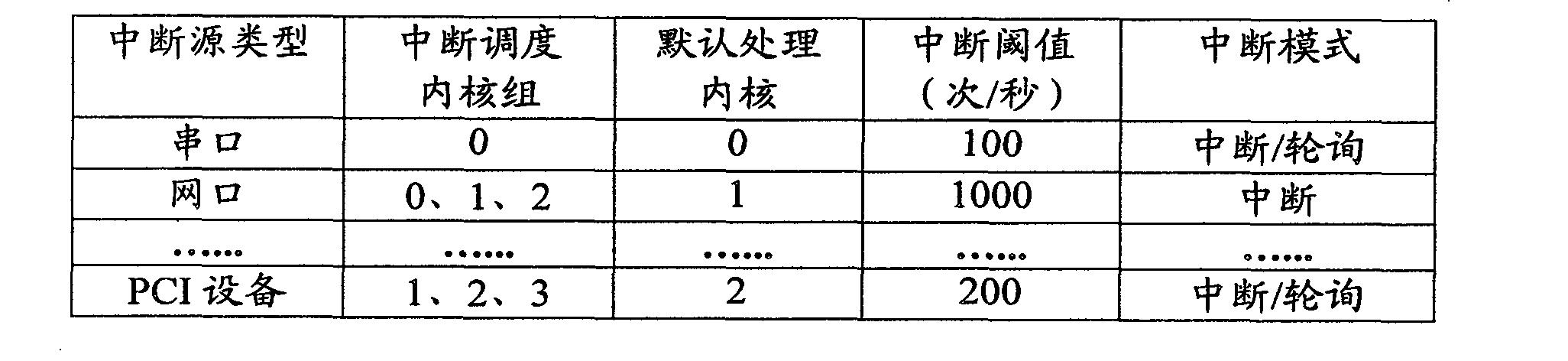 Figure CN101354664BD00091