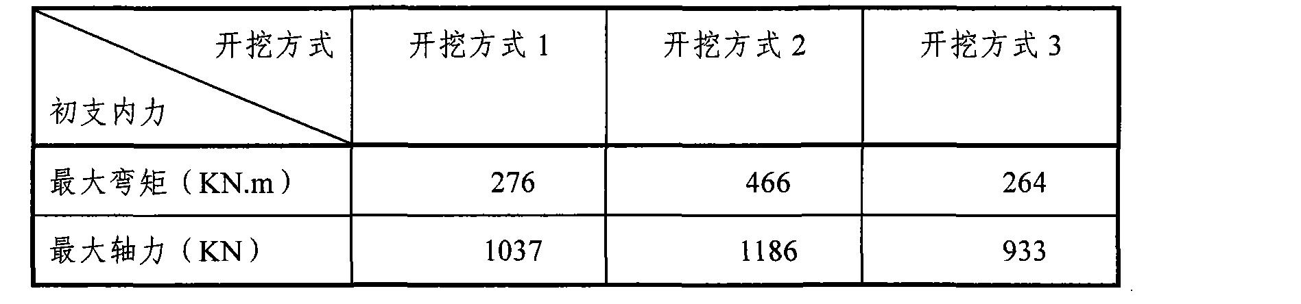 Figure CN101864959BD00093