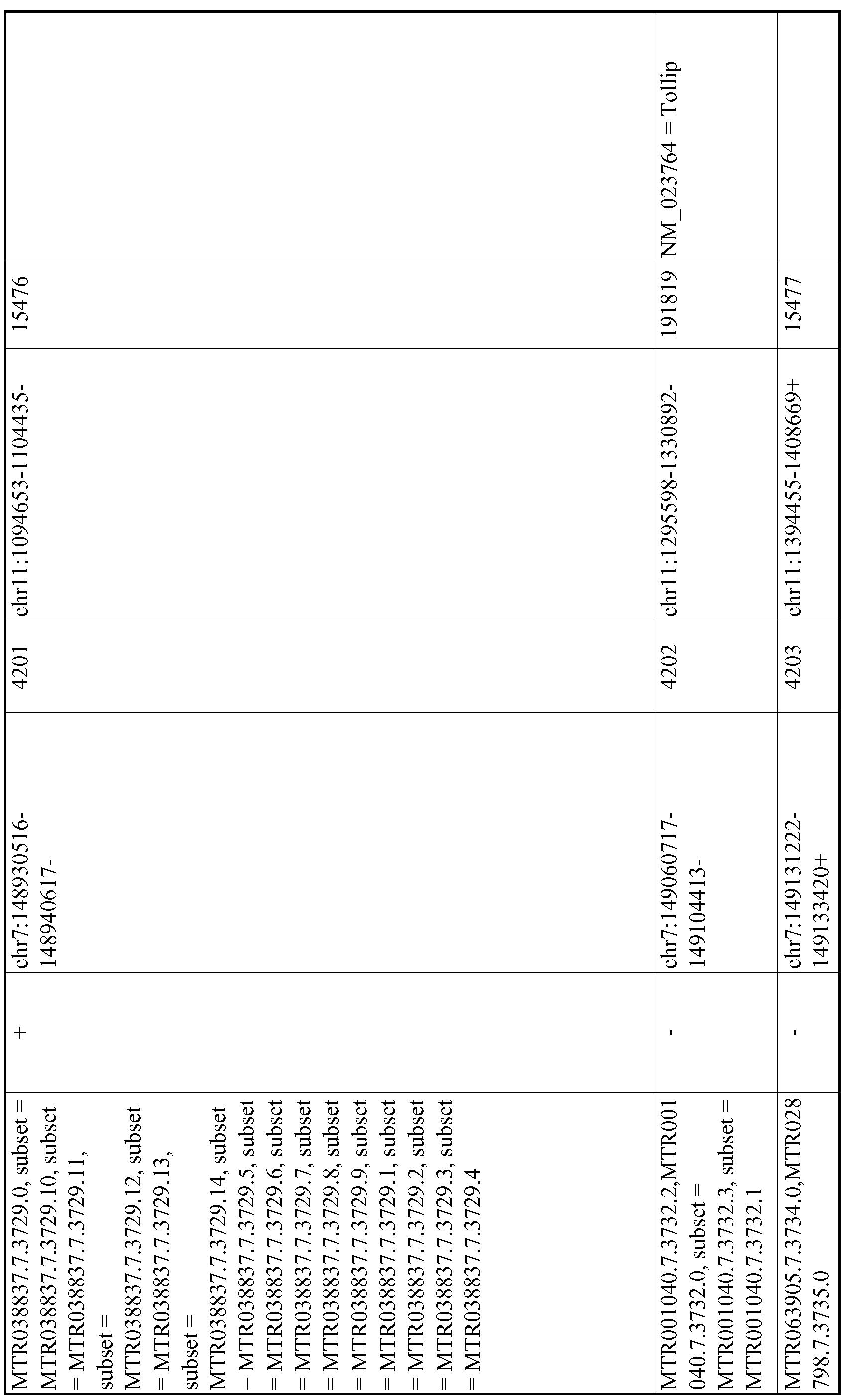 Figure imgf000796_0001