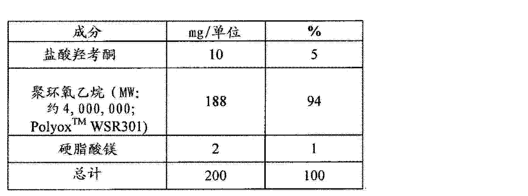 Figure CN102657630AD00522