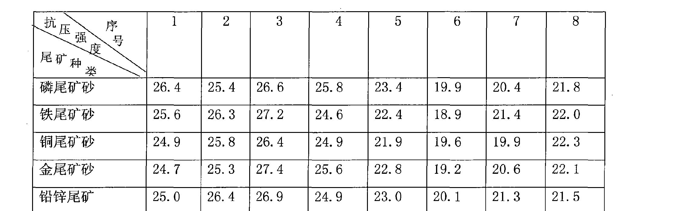 Figure CN101767972BD00071
