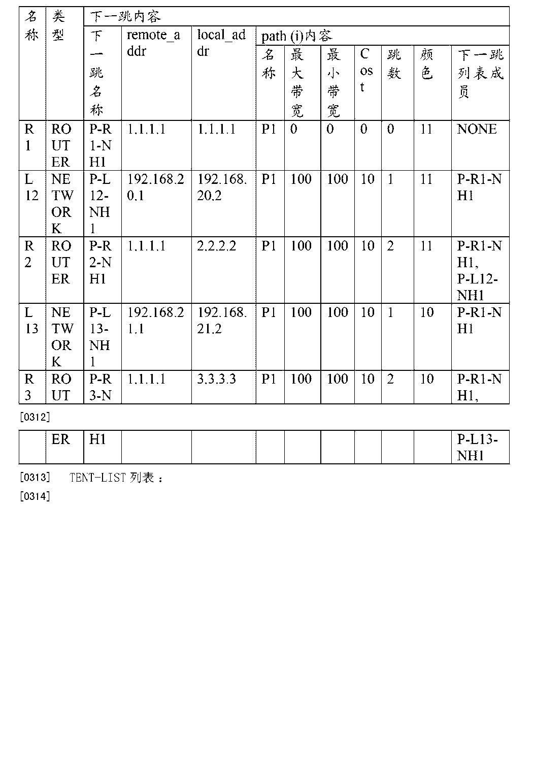 Figure CN103036791BD00461