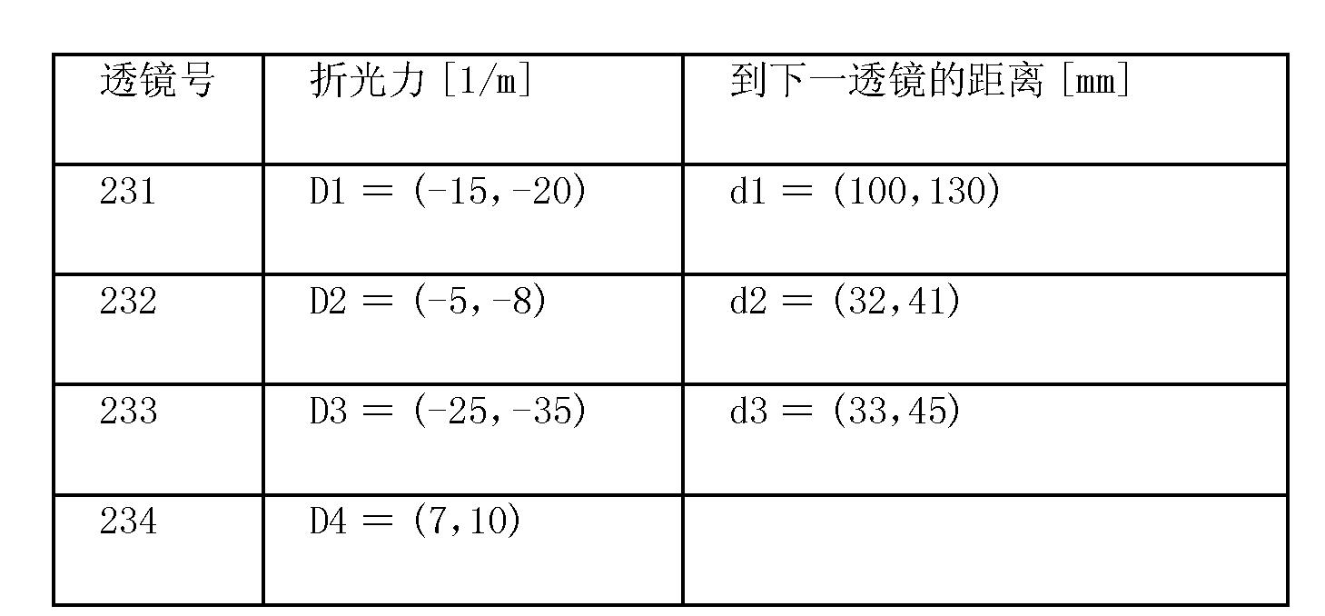 Figure CN102596126AD00182