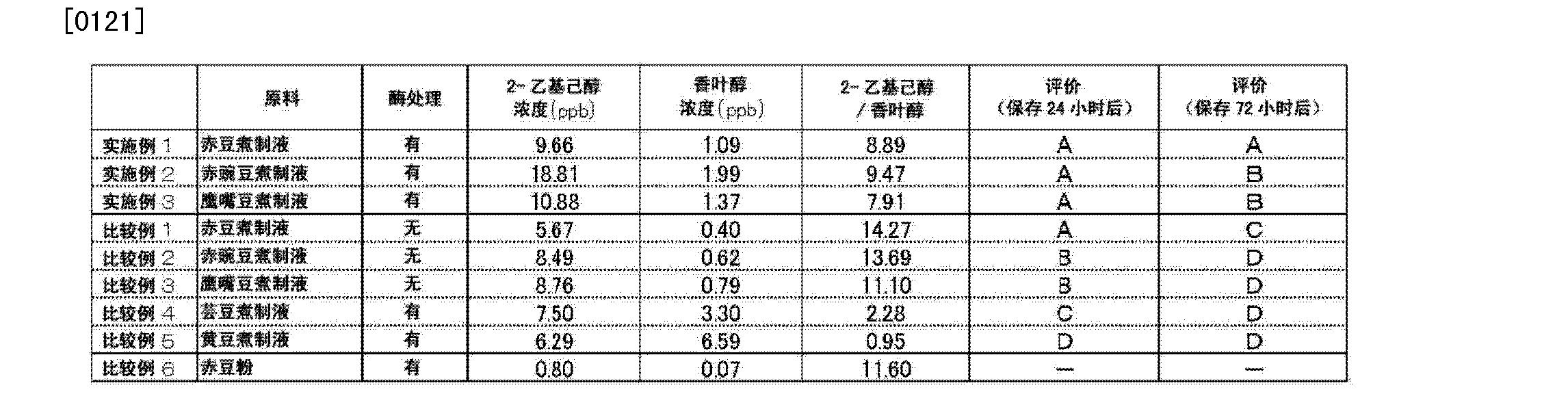 Figure CN104017710AD00101