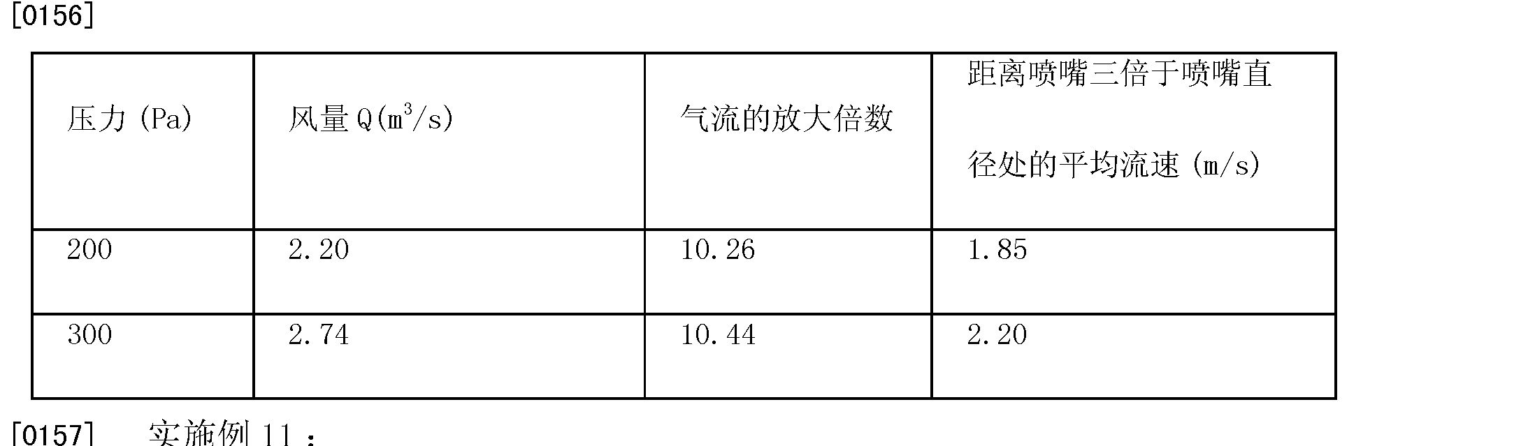 Figure CN101749288BD00122