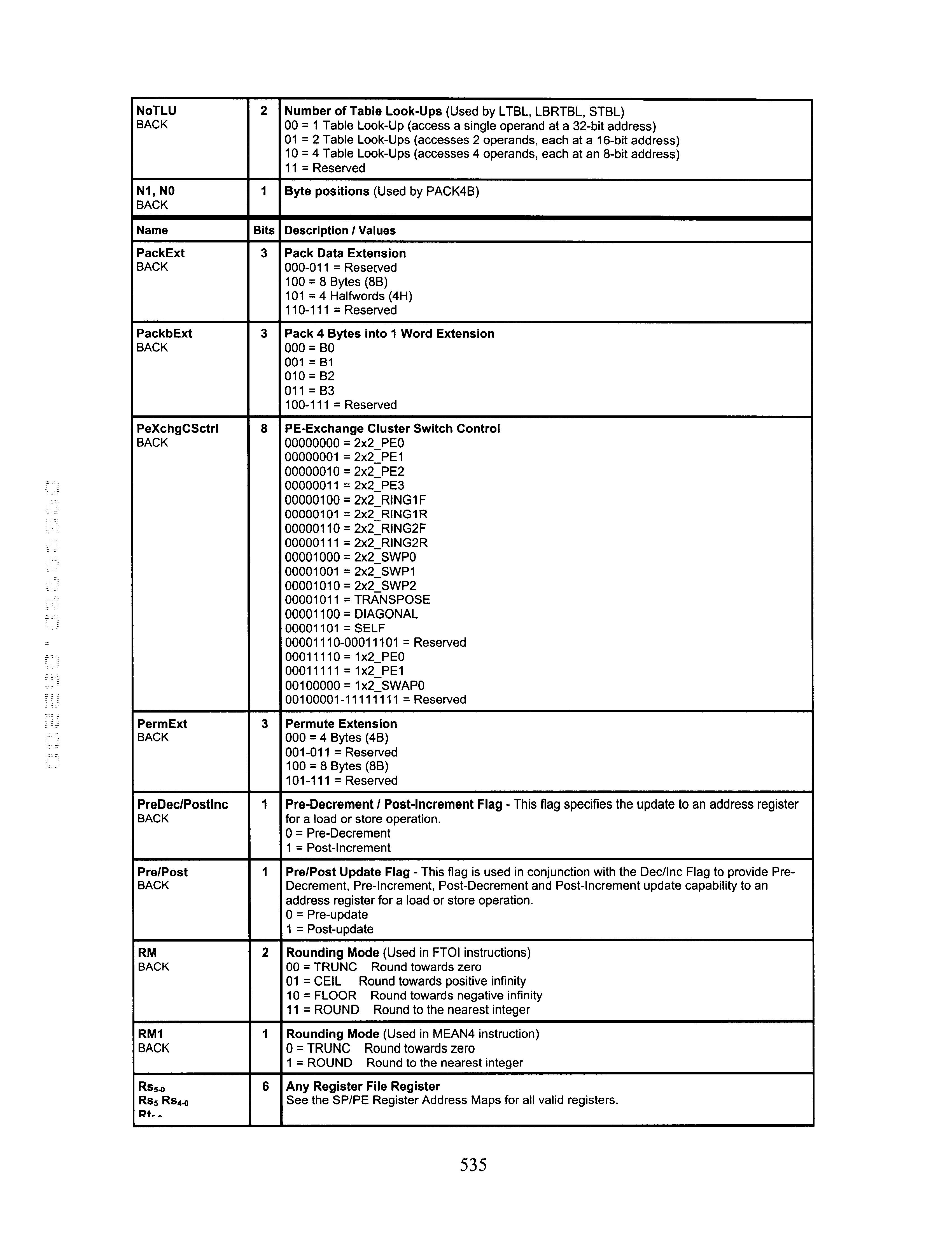 Figure US06748517-20040608-P00518