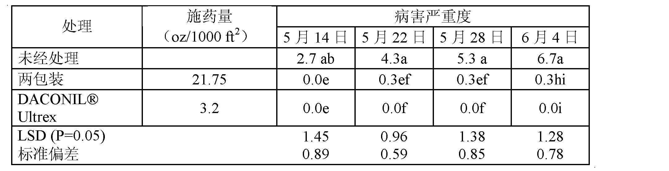 Figure CN102215692AD00161