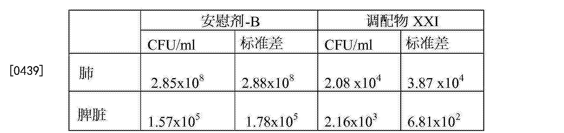Figure CN103228273BD00671